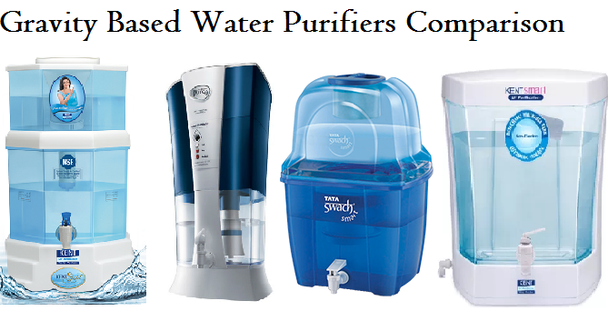 Gravity basedgravity based non electric water purifier comparison
