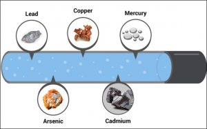 heavy-metals-in-water
