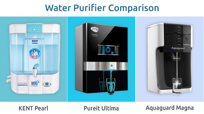 RO Water Purifier Comparison between Kent Pearl, Pureit Ultima and Aquagard Magna