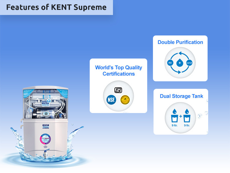 Features of KENT Supreme RO Water Purifier