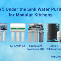 Top 5 Under the Sink Water Purifier for Modular Kitchens