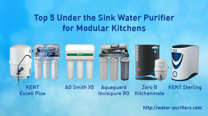 Top 5 Under Sink Water Purifier In India For Modular Kitchens