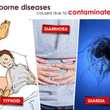 5 Waterborne diseases caused Due to Contaminated water