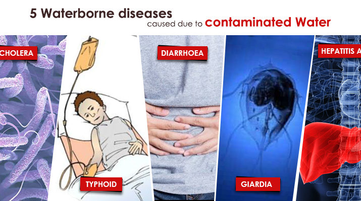 5-Waterborne-diseases-caused-Due-to-Contaminated-water