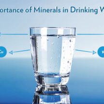 What is the Importance of Minerals in Drinking Water?